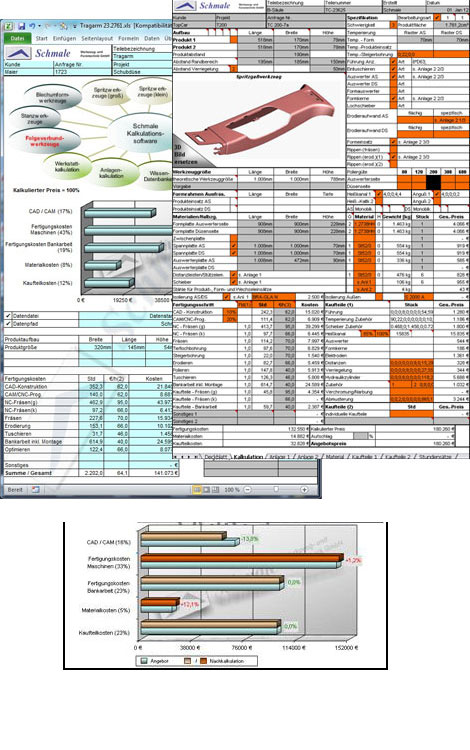 Formenbau-Detailkalkulation